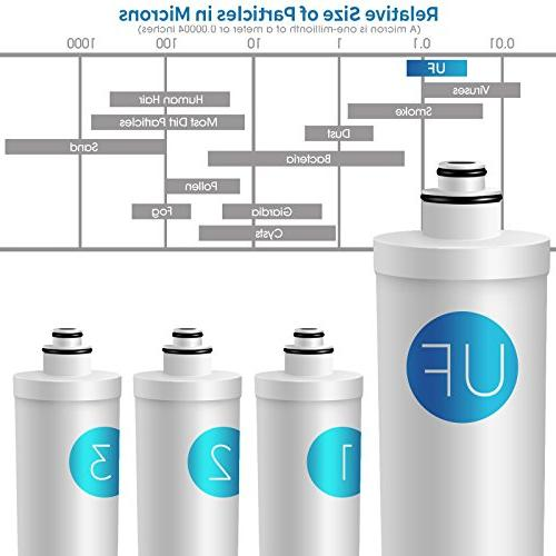 iSpring High Efficiency Under / Filter for Sink, Refrigerator and RV - Removes Giardia, Arsenic