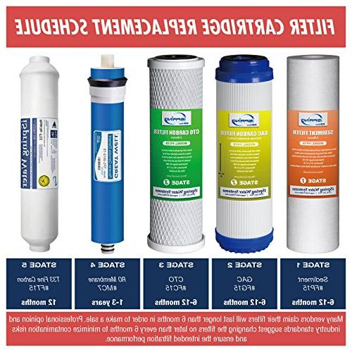 iSpring F22-75 Filter Replacement Supply for 5-Stage Water Systems