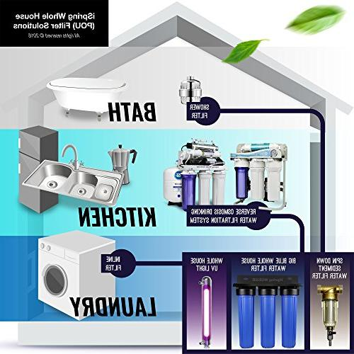 iSpring UV Sterilizer Water Filter with Smart 1-GPM 11-watt for Water